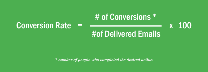 Email Marketing Conversion Rate