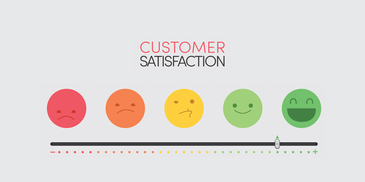 Customer satifactory survey