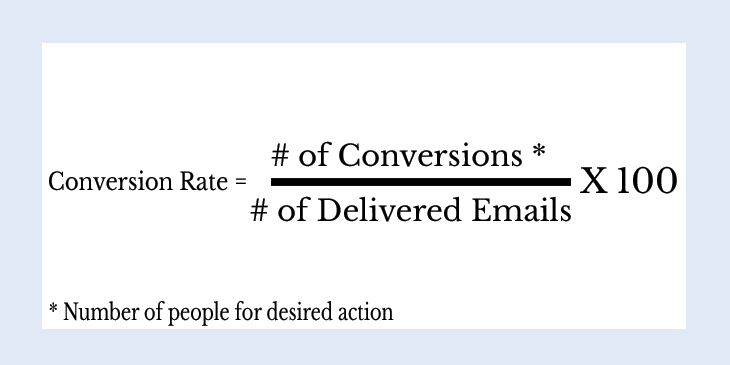 Email conversion rate formula